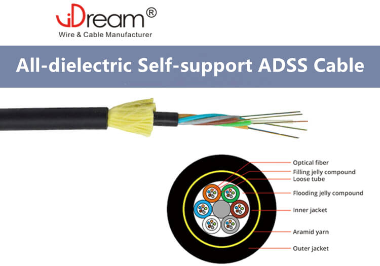 ADSS Fiber Optic Cable Structure