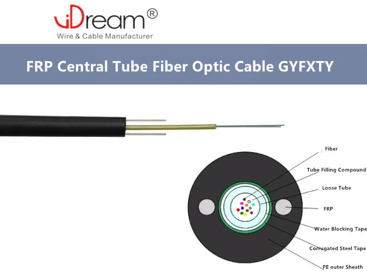 GFFXTY Outdoor Fiber Optic Cable