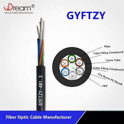 GYFTZY Fiber Optic Cable Manufacturer