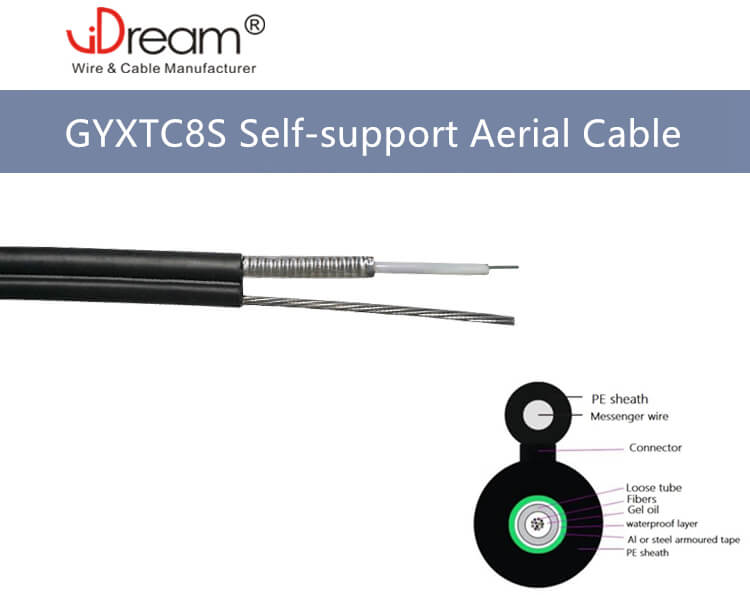 GYXTC8S Self-support Aerial Fiber Cable